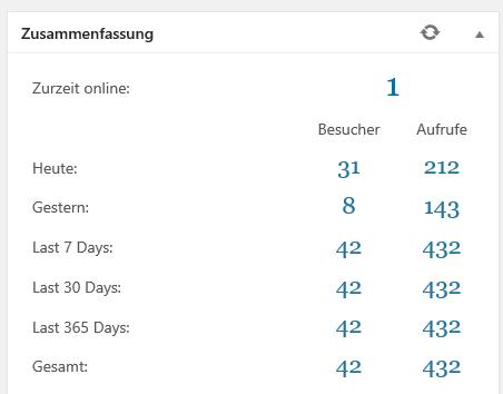"""Plugin """" WP Statistics"""" Besucherstatistik - nicht Google Analytics"""