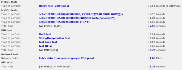 WordPress Plugin PHP/MySQL CPU performance statistics Performance Test