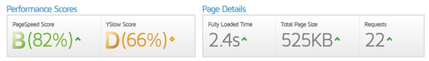 Ein Teil des Testergebnisses bei GTmetrix für WordPress Performance messen