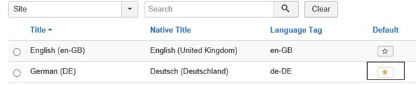Joomla Sprache ändern - Deutsche Sprache für die Site jetzt Standardsprache