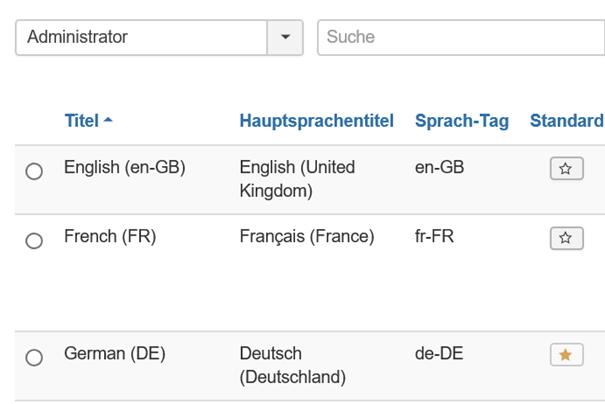 Joomla Auch wenn die deutsche Sprache eingestellt ist nach French suchen
