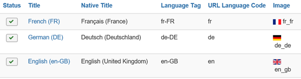 Joomla 3 vorhandene Content Languages