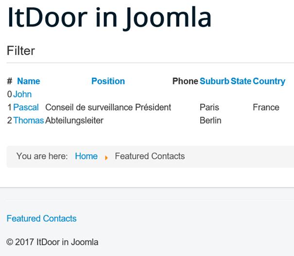 Joomla Website Alle Kontakte, die Haupteinträge sind
