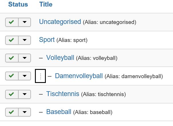 Joomla Übersicht der Kategorien