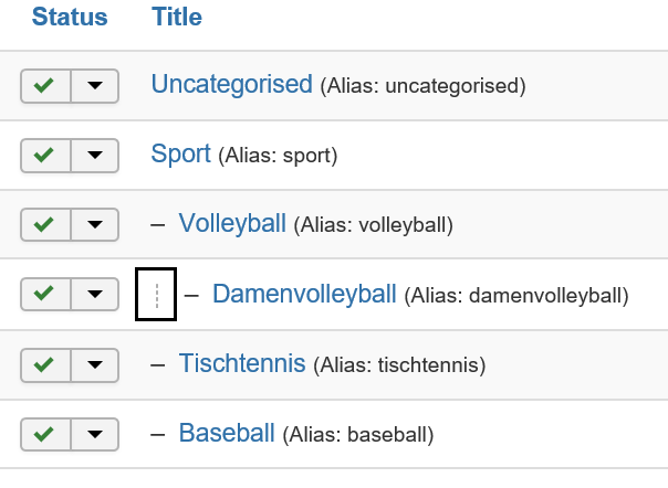 Joomla Übersicht der vorhandenen Kategorien