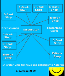 E-Book Distributoren, E-Book Shops, E-Book Themen