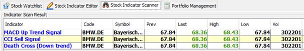Diese Indikatoren haben für 1 Aktie in JStock Alarm geschlagen