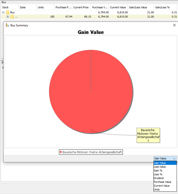 Portfolio Summary Chart im Portfolio Management