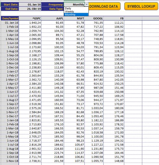 Bereits vorhandene Monatsdaten in der Datei Download_Market_Data.xls