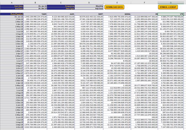 Download von aktuellen Monatsdaten in Portfolio Optimization