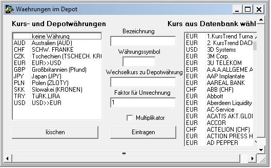 Währungen im Depot bei Hoffmanns KursTrend