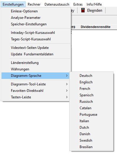 Diagramm-Sprachen bei Hoffmanns Kurstrend