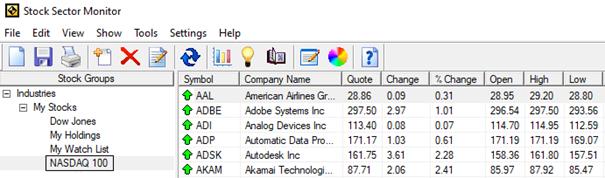 Stock Group NASDAQ 100 ohne Kursdaten für die Apple-Aktie