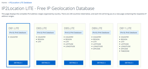 Objekte die Sie mit IP2Location Country Blocker ausschließen können